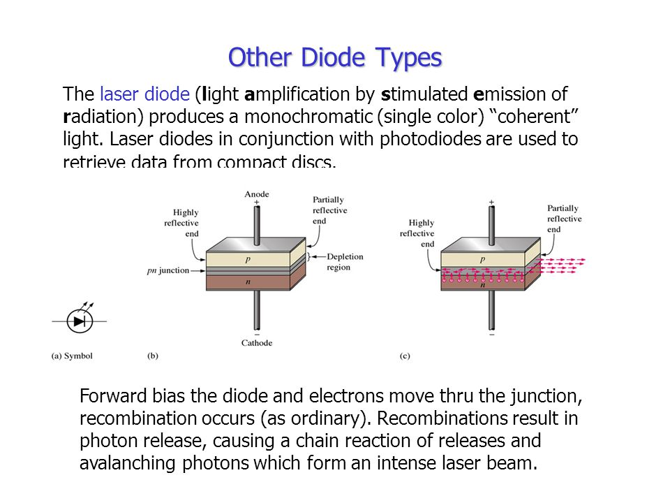 Special Purpose Diodes Ppt Video Online Download