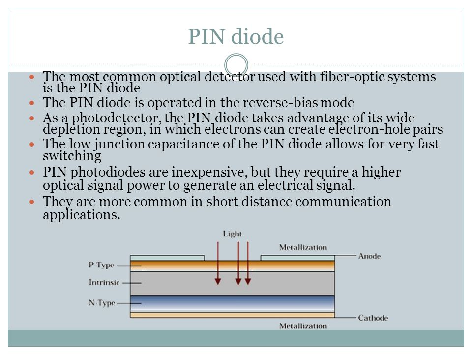 COMPONENT IN FIBER OPTIC COMMUNICATION - ppt download