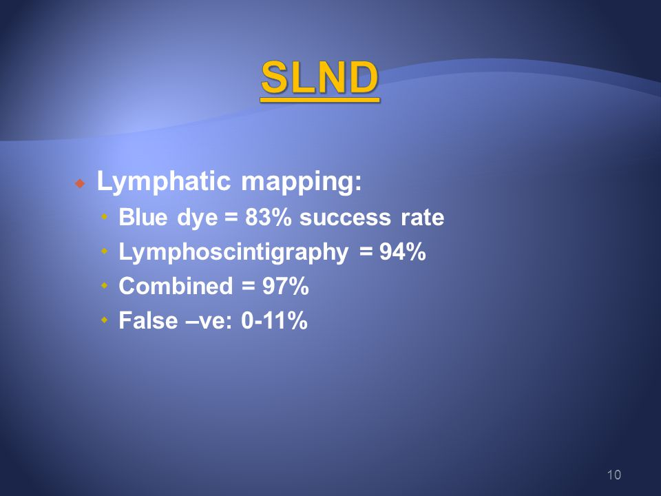SLND Lymphatic mapping: Blue dye = 83% success rate