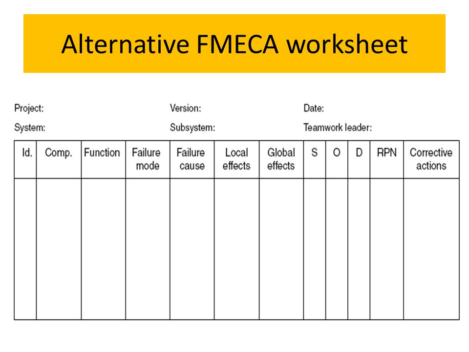 Part 7: System Analysis (FMECA) - ppt video online download