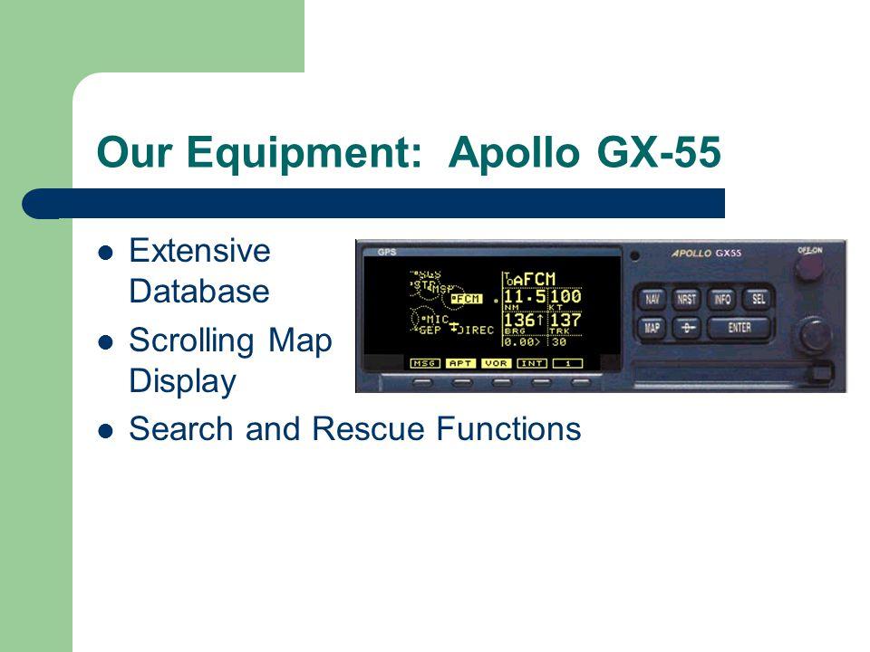 gps navigation using the apollo gx ppt download rh slideplayer com RV Toilets Installation Diagrams RV Toilets Installation Diagrams