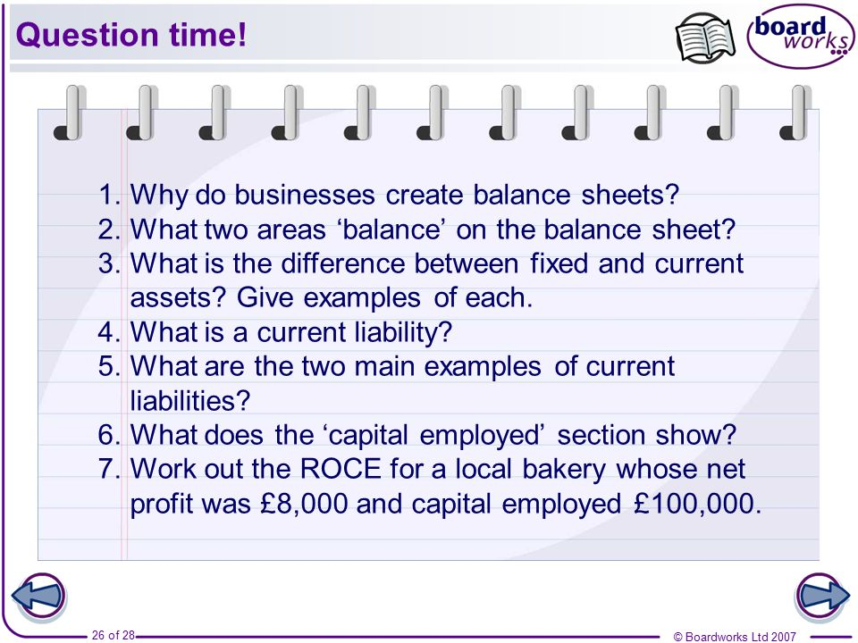 why do businesses create balance sheets