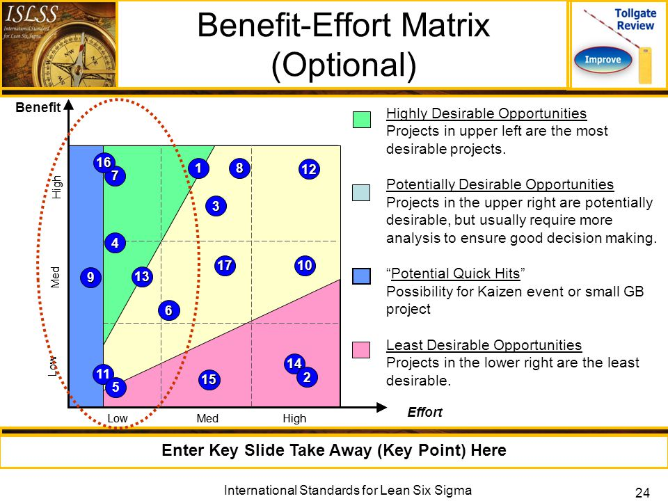 Decision Matrix Powerpoint