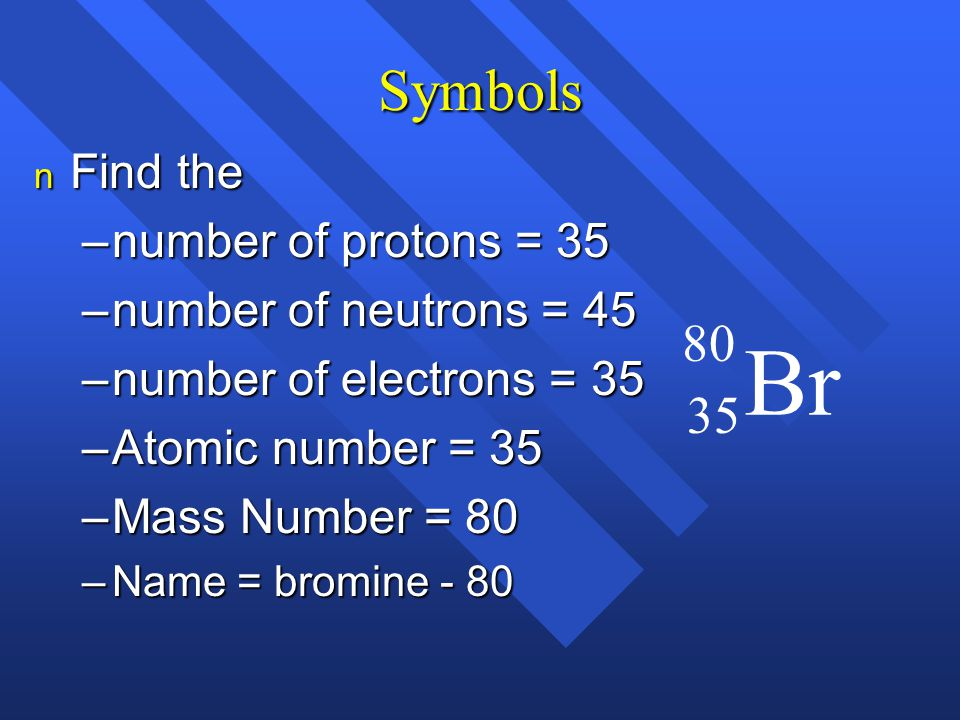 Br Symbols Find the number of protons = 35