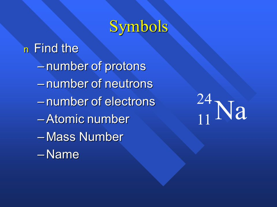 Na Symbols Find the number of protons number of neutrons