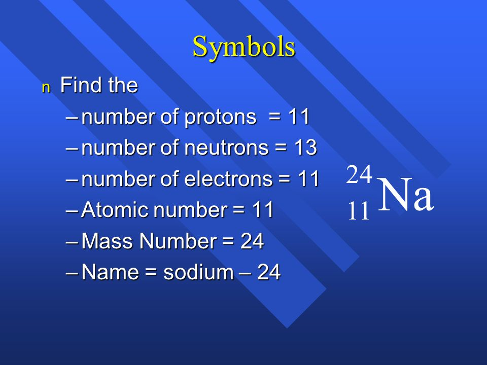 Na Symbols Find the number of protons = 11