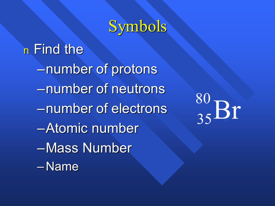 Br Symbols Find the number of protons number of neutrons