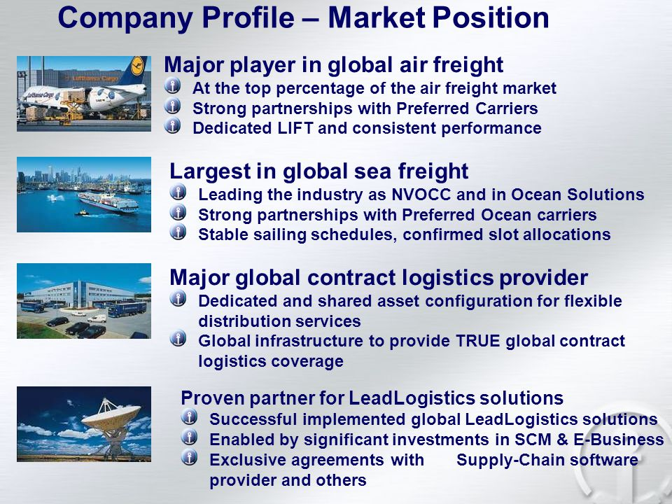 THE GLOBAL LOGISTICS NETWORK - ppt video online download