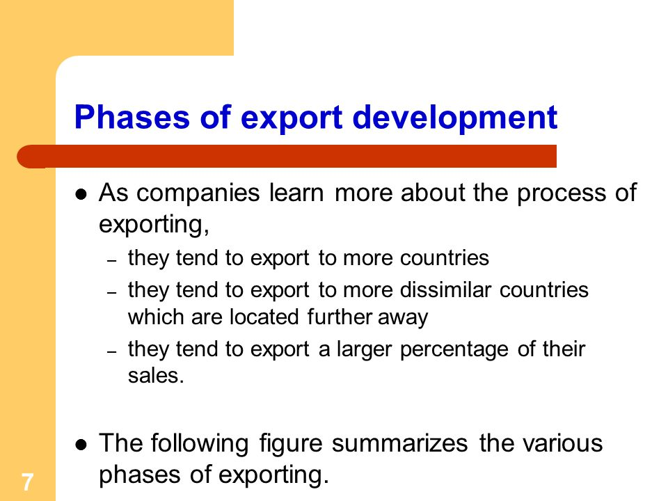 Phases of export development