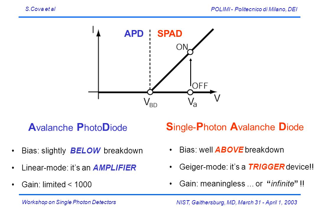 Single-Photon Avalanche Diode