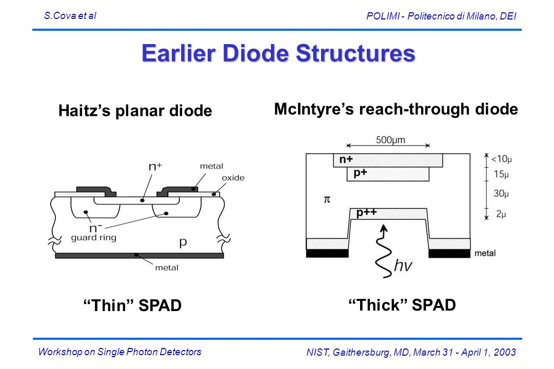 Earlier Diode Structures