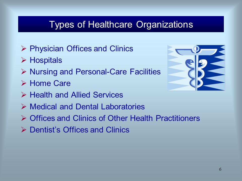 Types of Healthcare Organizations