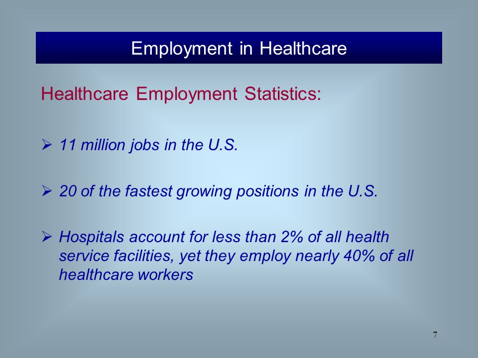 Employment in Healthcare
