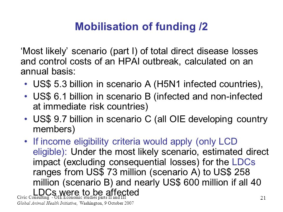Mobilisation of funding /2