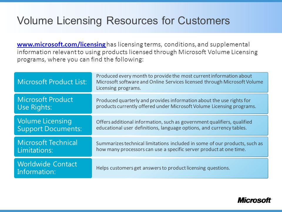16 Volume Licensing Resources For Customers