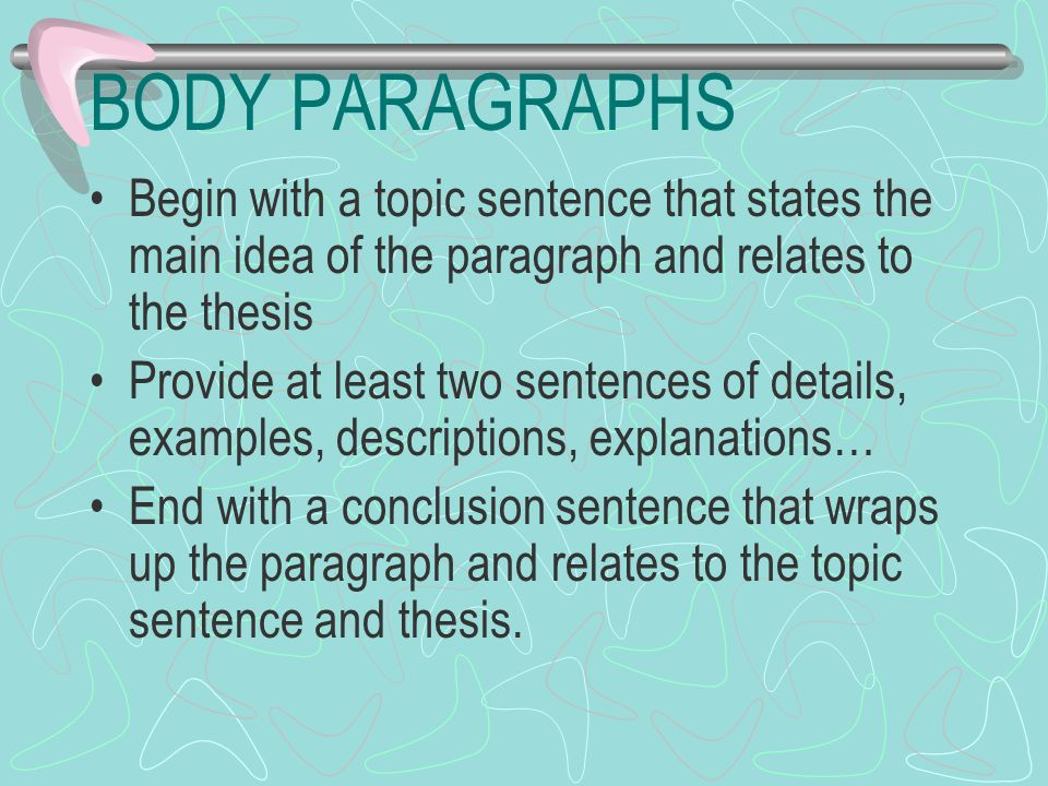 BODY PARAGRAPHS Begin with a topic sentence that states the main idea of the paragraph and relates to the thesis.