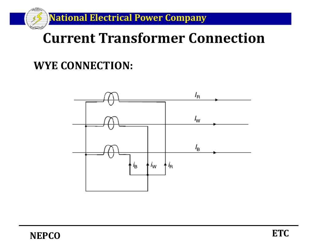 Instrument Transformers Ppt Download Current Transformer Design Software Electronic Circuits Connection