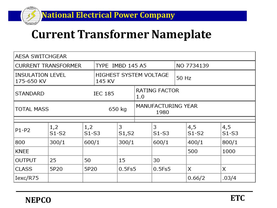 Current Transformer Nameplate