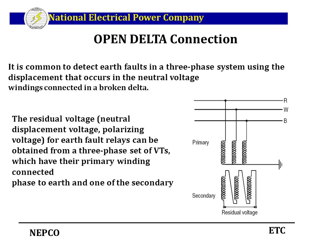 75 OPEN DELTA Connection ...