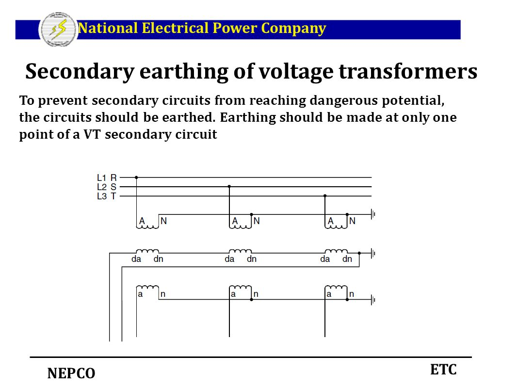 Instrument Transformers Ppt Download Variable Transformer Wiring Diagram Secondary Earthing Of Voltage