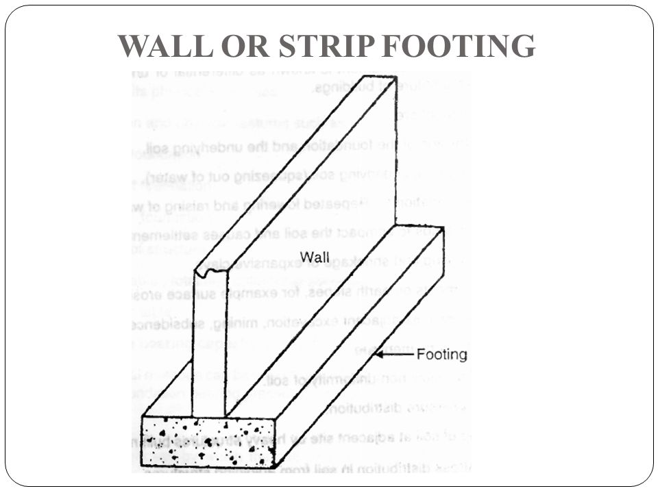 Footing Photo footings. - ppt video online download