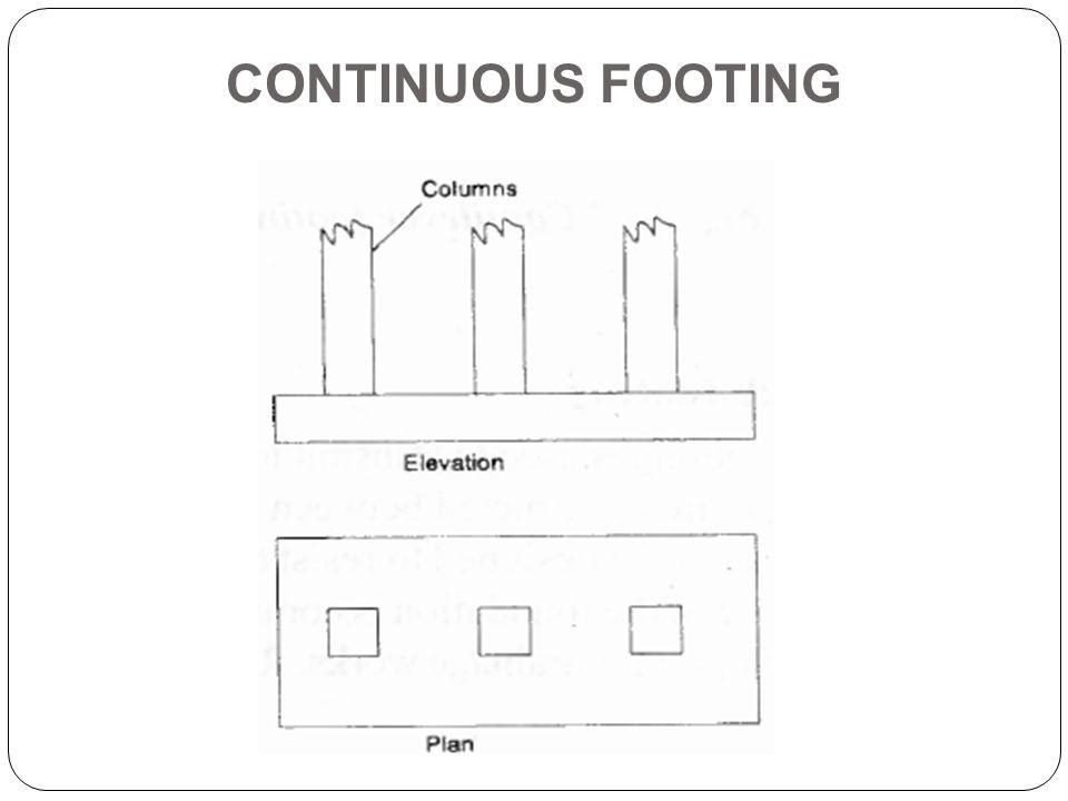 Footings Ppt Video Online Download