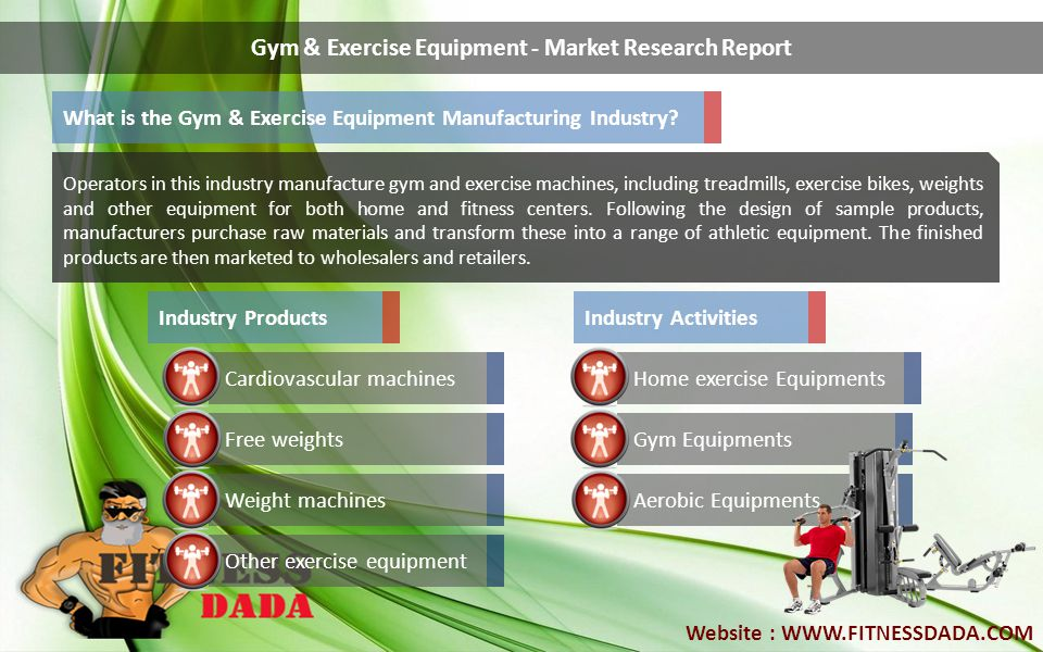 Gym & Exercise Equipment - Market Research Report