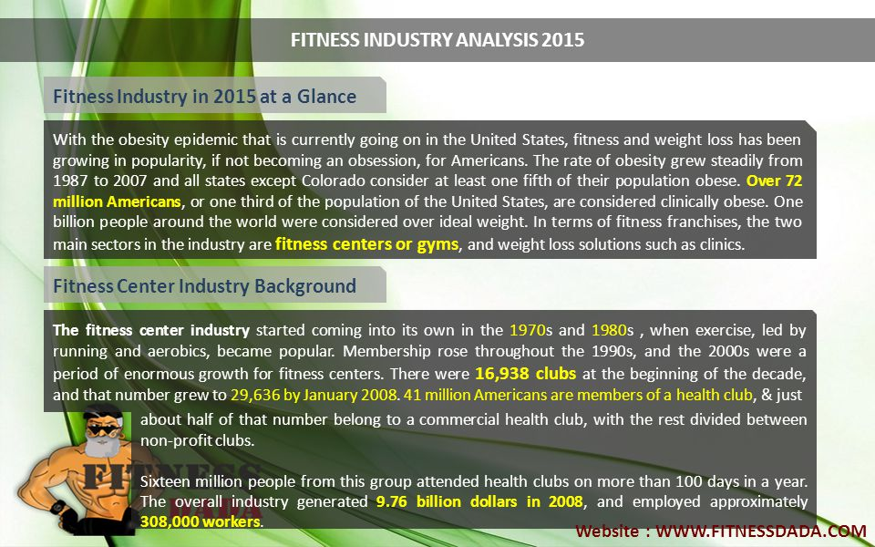 FITNESS INDUSTRY ANALYSIS 2015