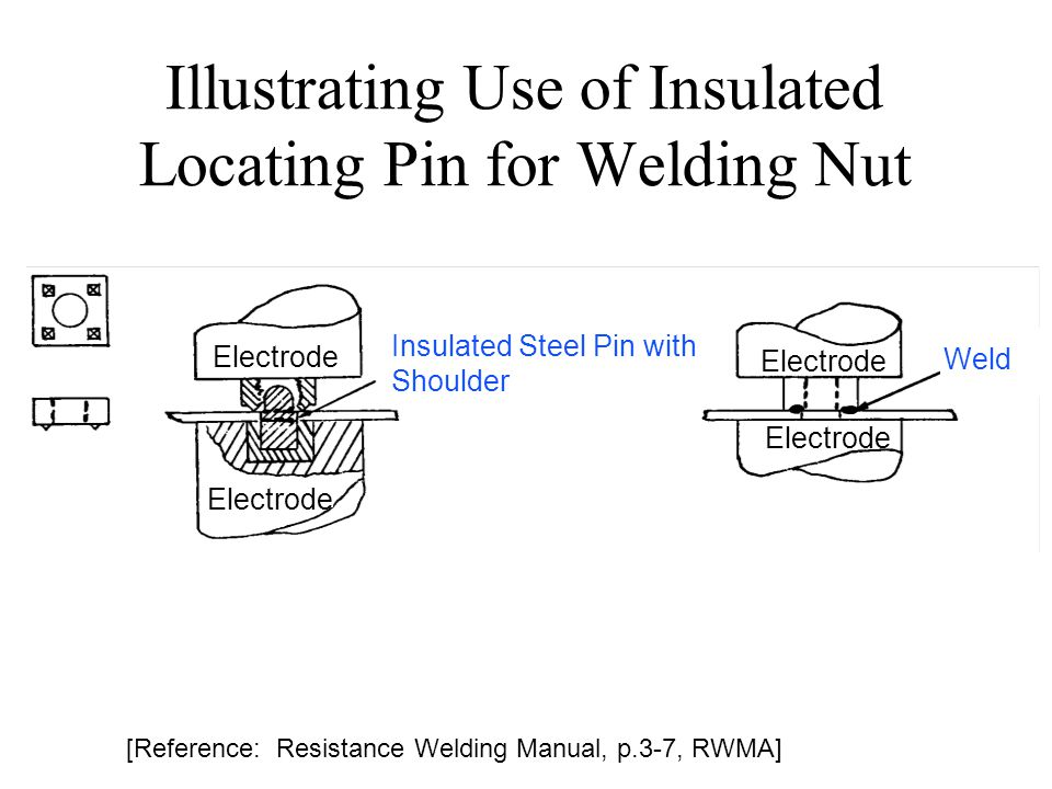 Nut Welding Schematic Wire Center