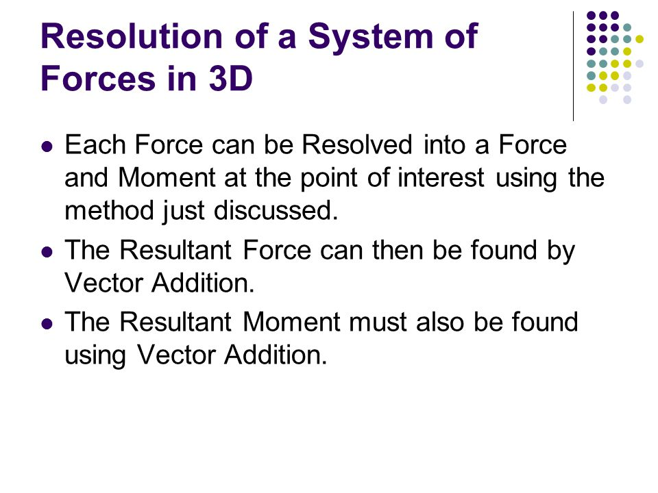 Resolution of a System of Forces in 3D
