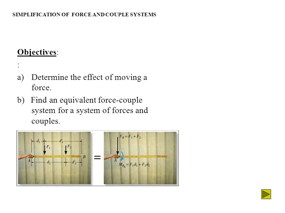 Determine the effect of moving a force.