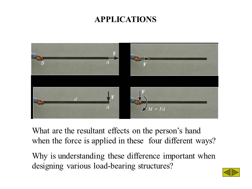 APPLICATIONS What are the resultant effects on the person's hand when the force is applied in these four different ways