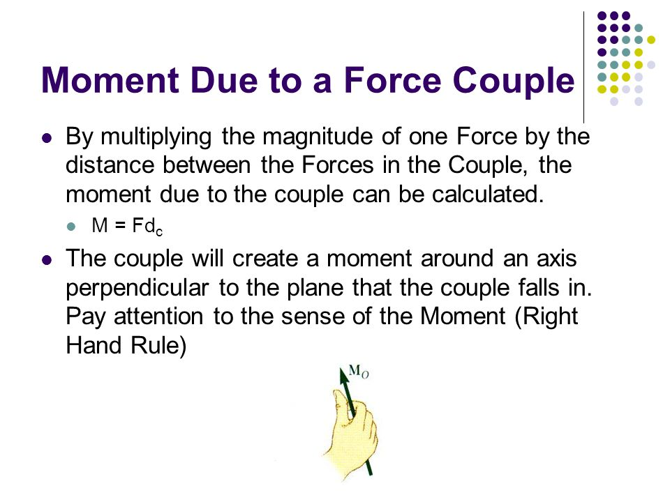 Moment Due to a Force Couple