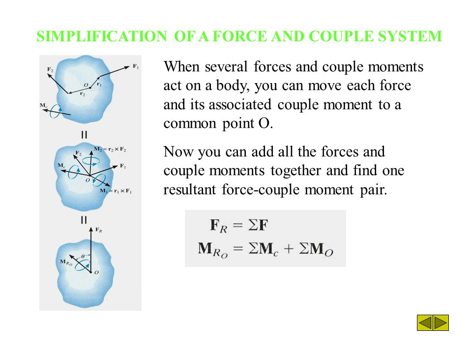 SIMPLIFICATION OF A FORCE AND COUPLE SYSTEM