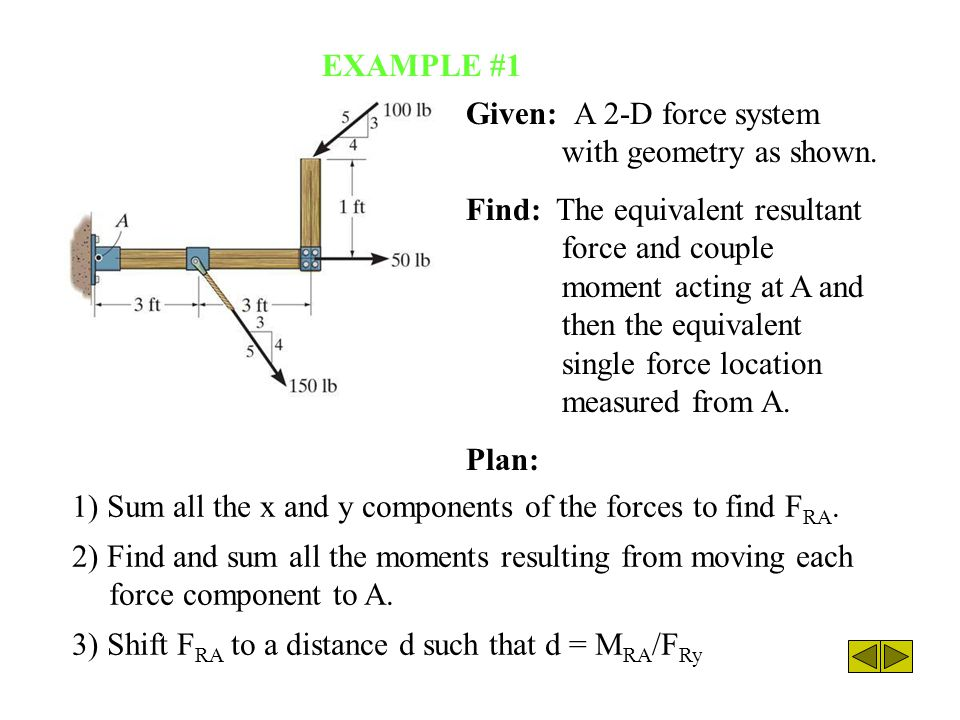 Given: A 2-D force system with geometry as shown.