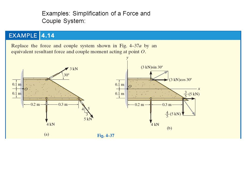 Examples: Simplification of a Force and Couple System: