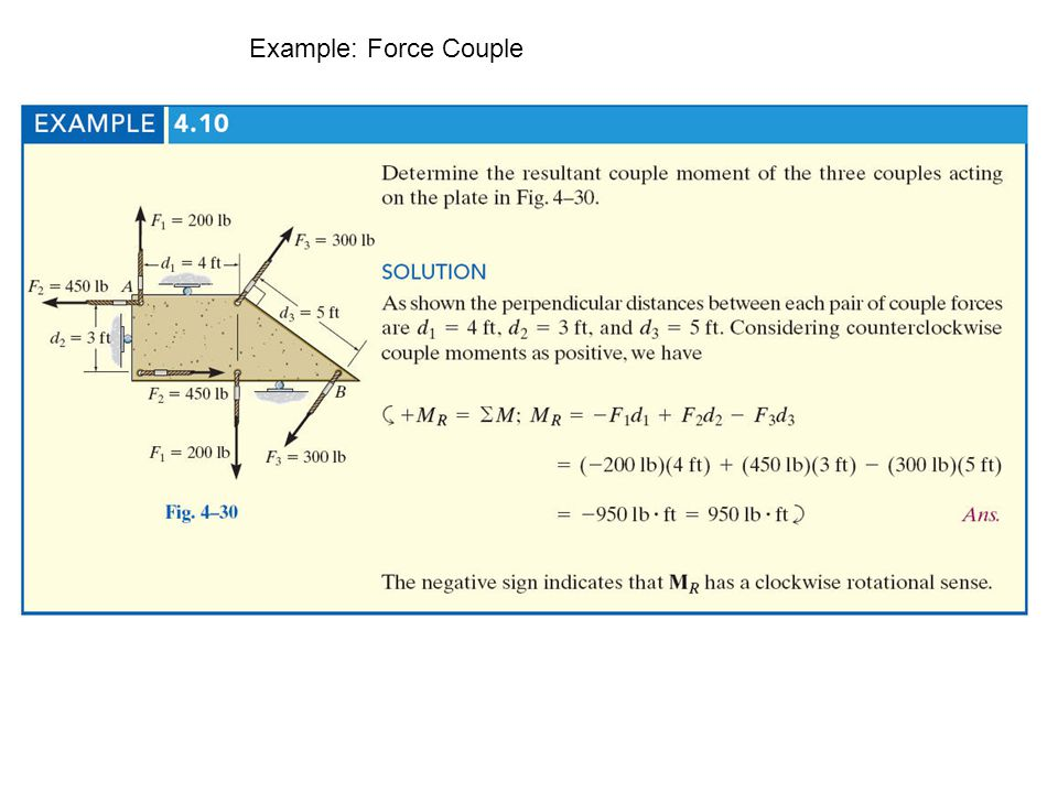 Example: Force Couple 6