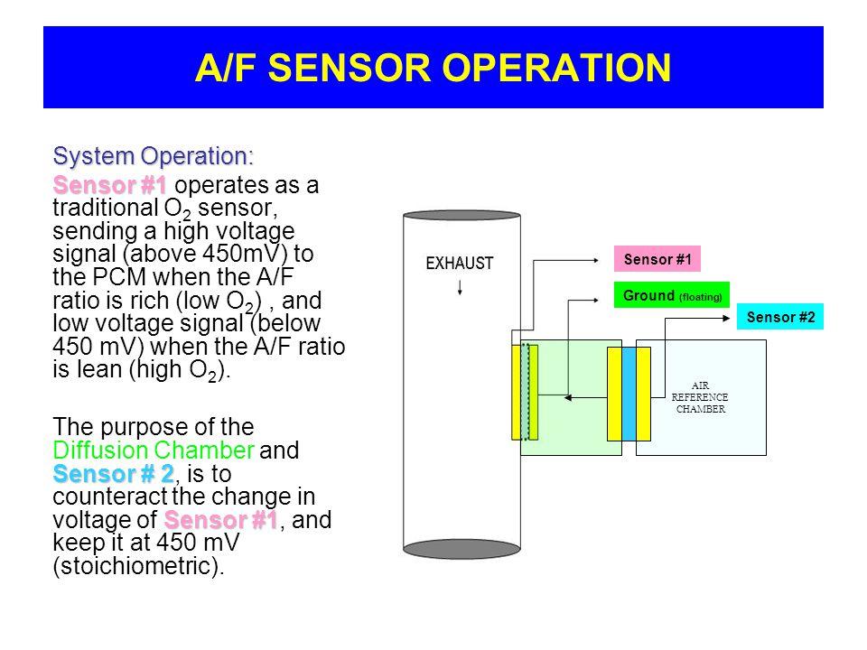 o2 sensor low voltage