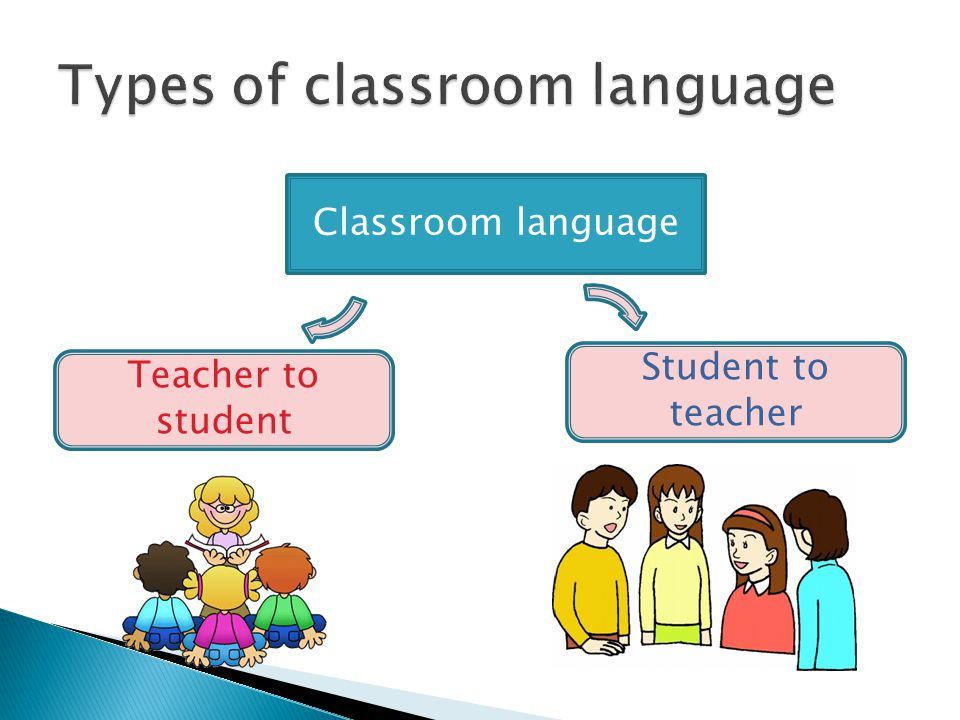 Classroom Language Giving Instructions Ppt Video Online Download