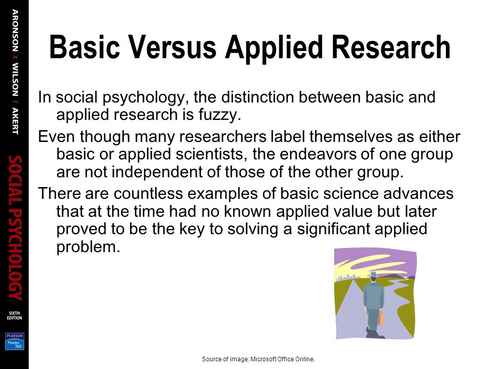 research papers on social psychology Other social psychology research topics within this area include persuasion and peer-pressure social representations this is a theory with its academic roots in durkheim's theory of collective representations.