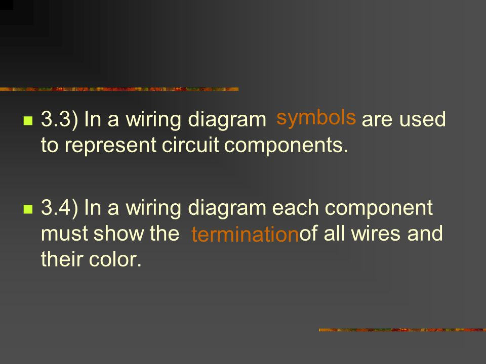 3.3) In a wiring diagram are used to represent circuit components.