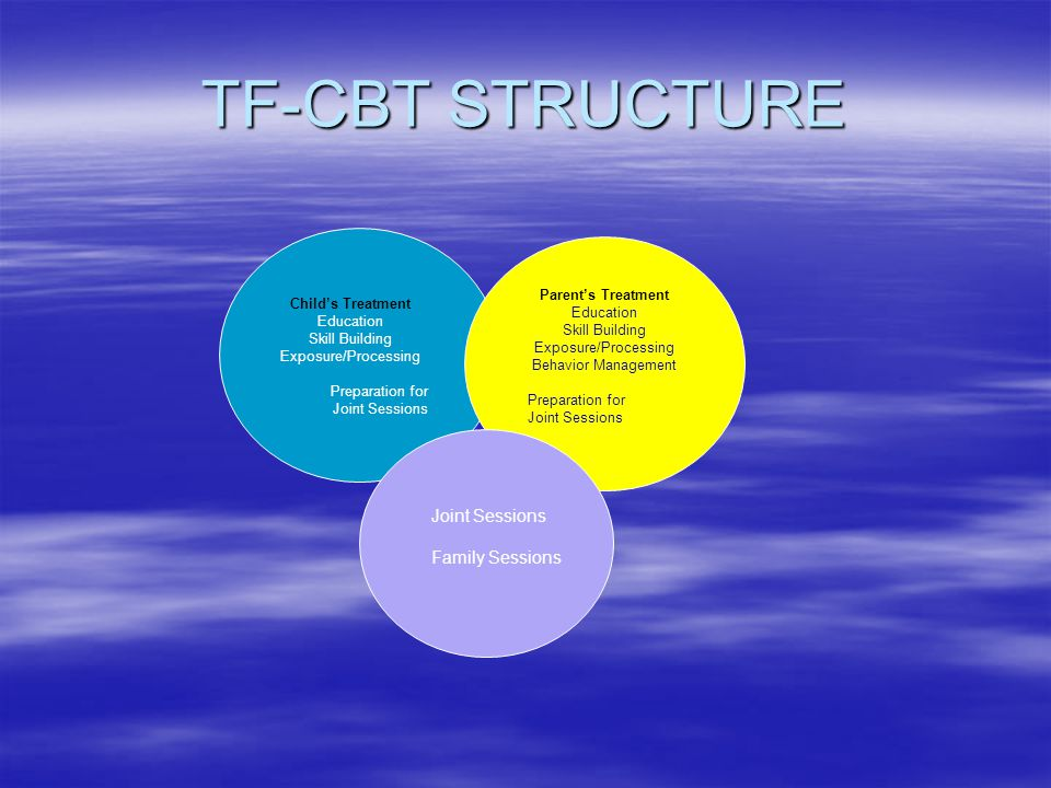 Trauma Focused Cognitive Behavioral Therapy Ppt Download