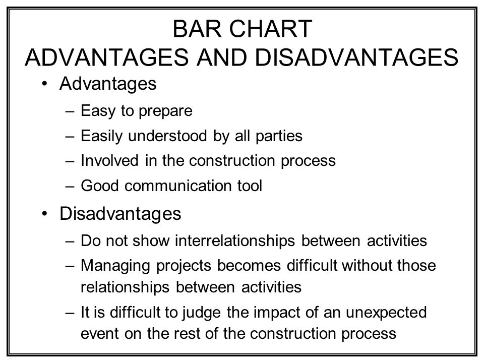 Bar chart develop by henry gantt definitions activity ppt video