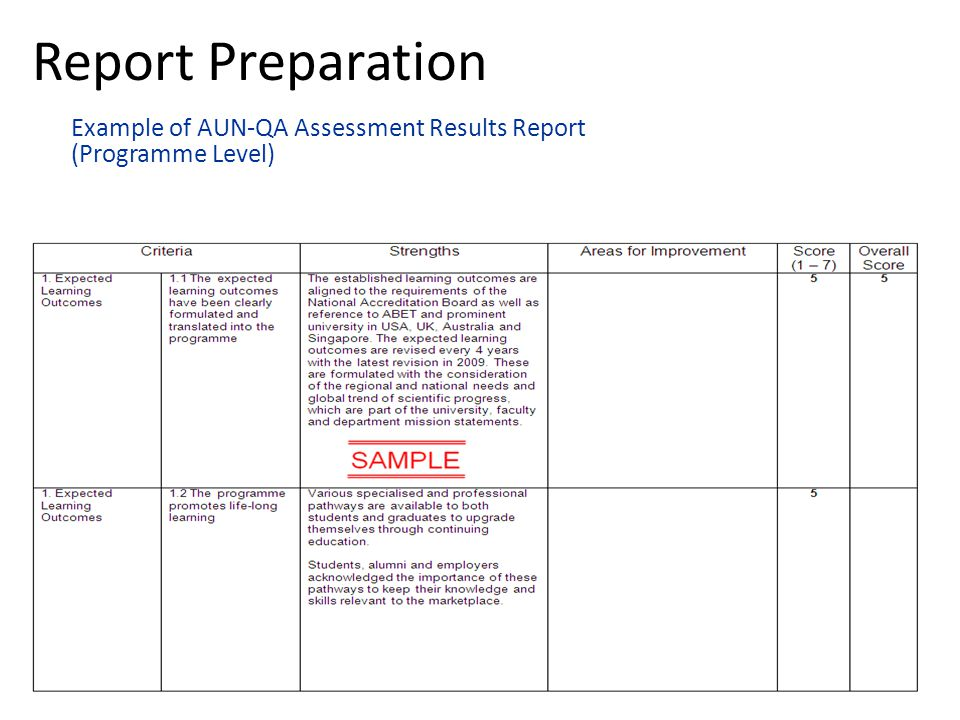 Report Preparation Example Of AUN QA Assessment Results Programme Level Quality