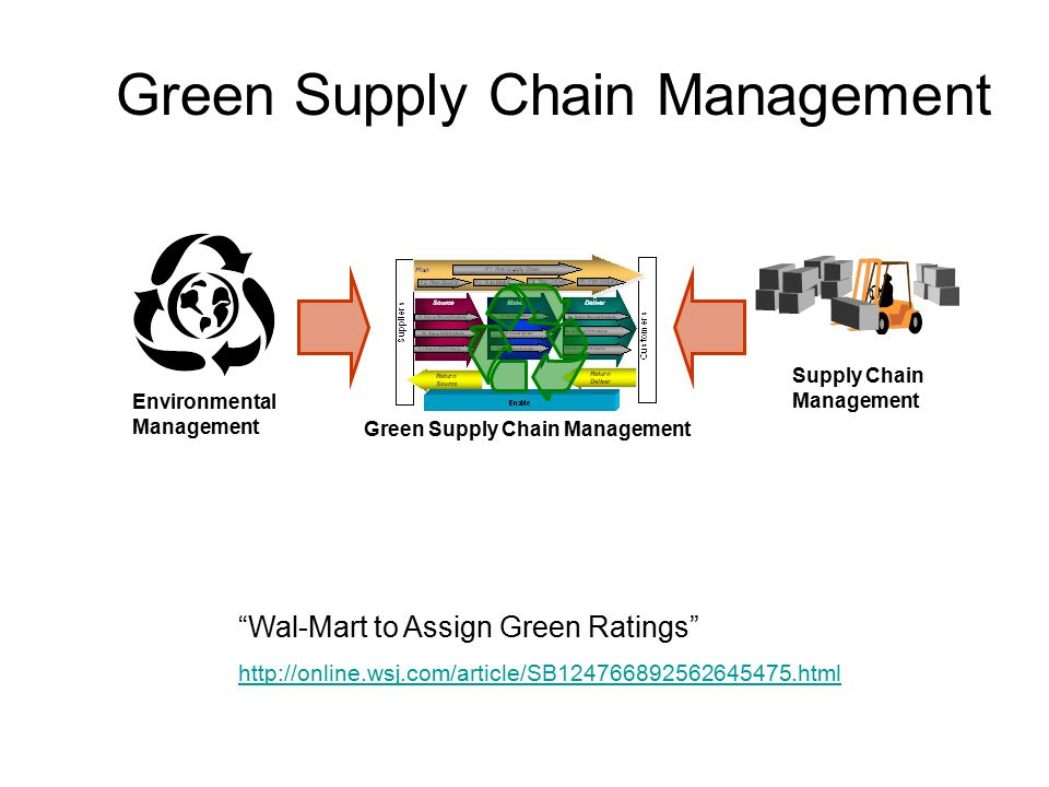 walmart supply chain analysis