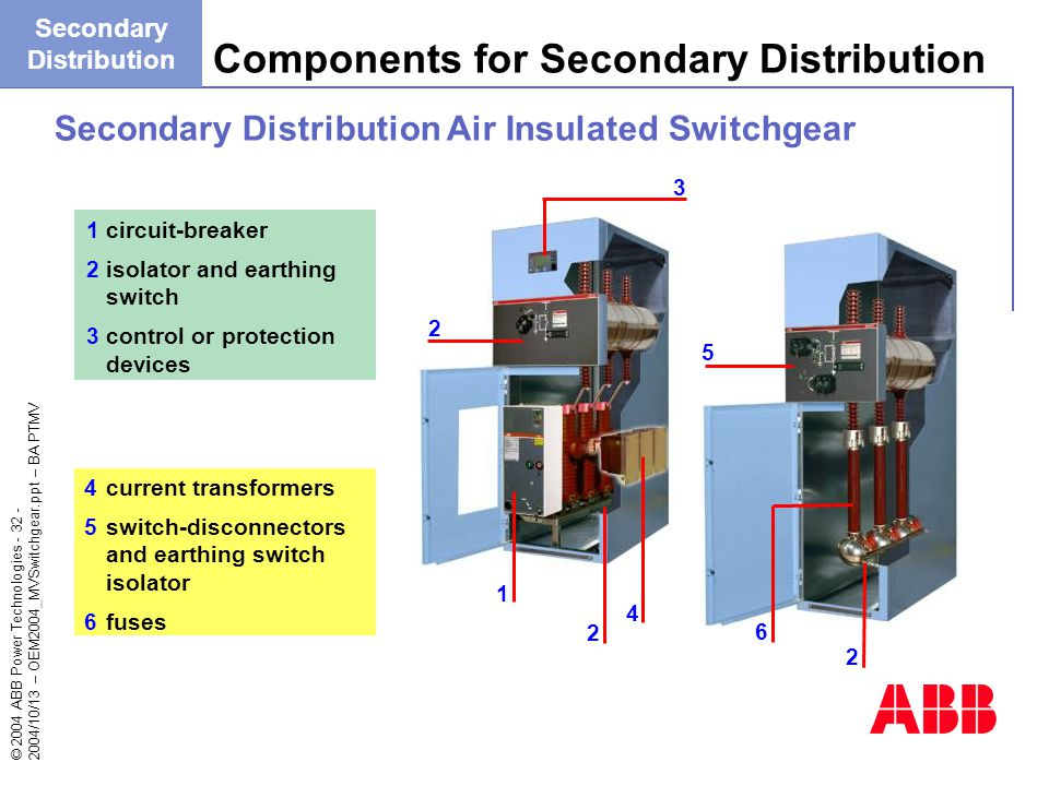 Medium Voltage Switchgear - ppt video online download