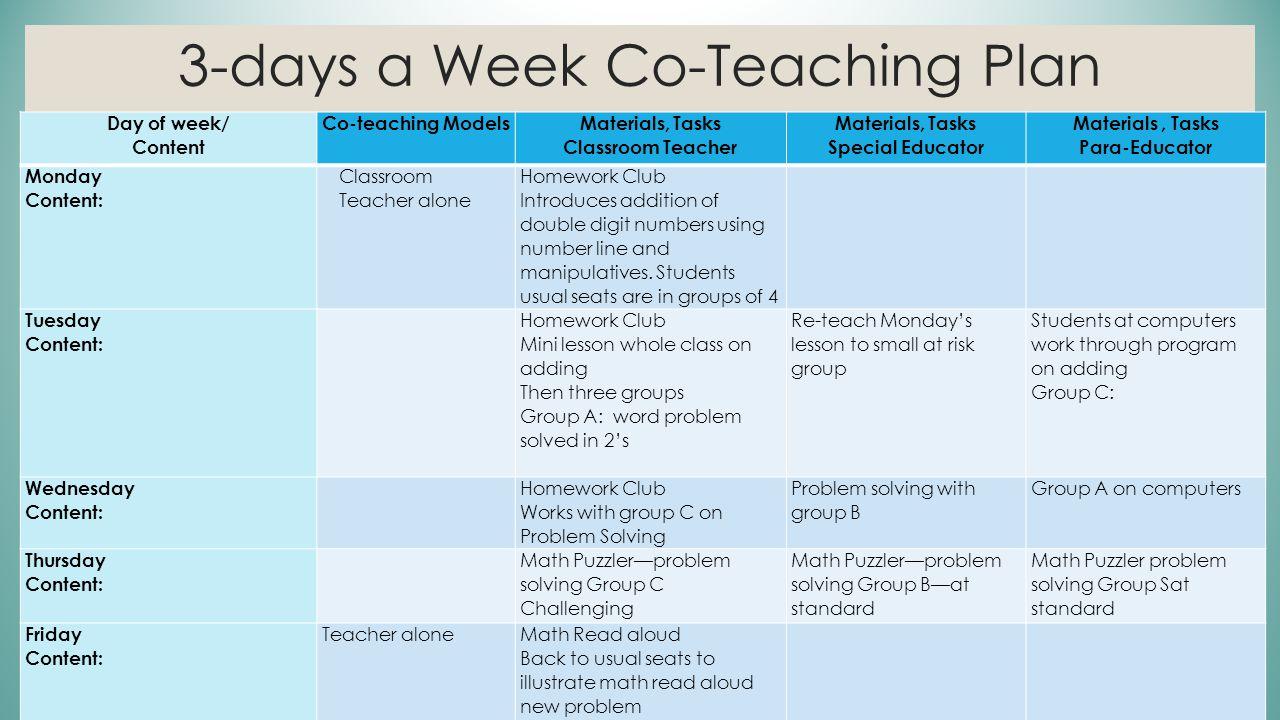 coteaching 2013 common core model new