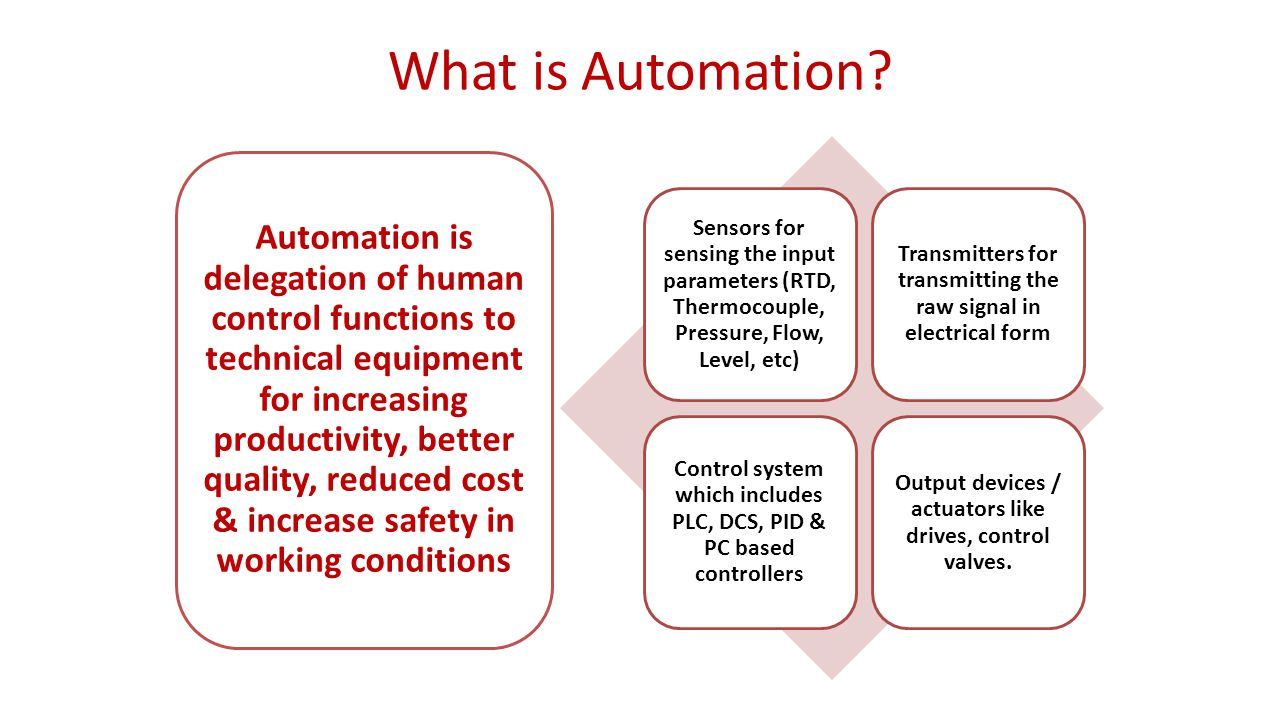History of industrial Automation - ppt video online download