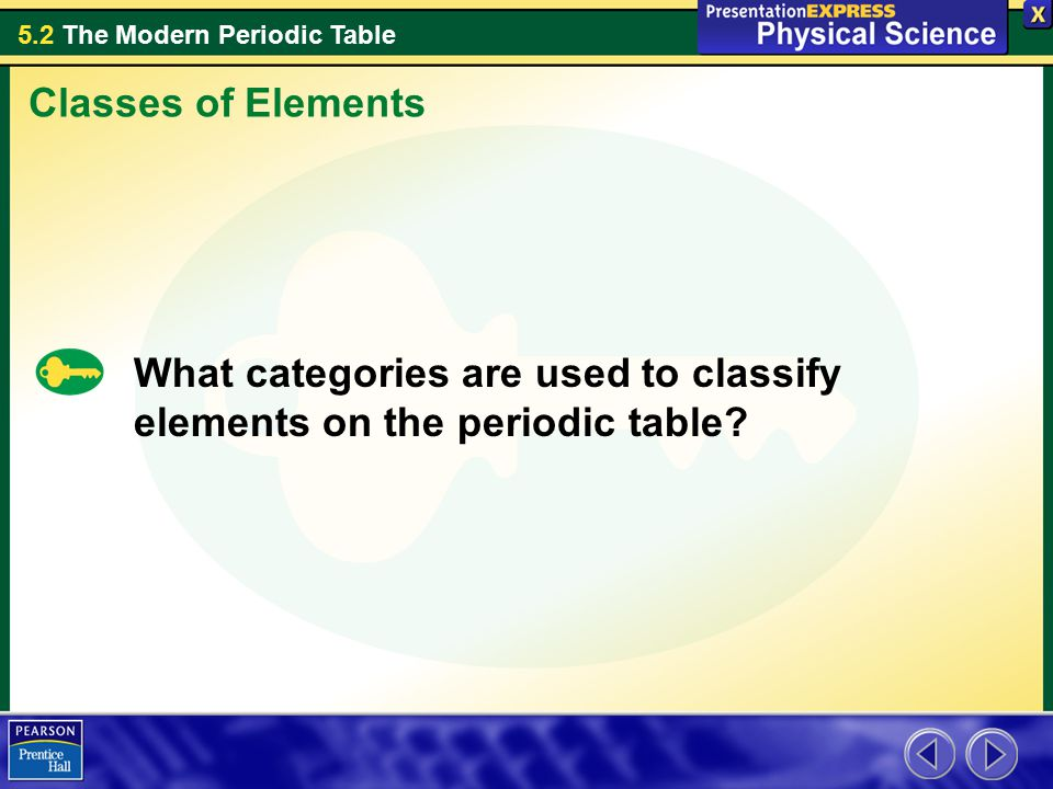 Classes of Elements What categories are used to classify elements on the periodic table