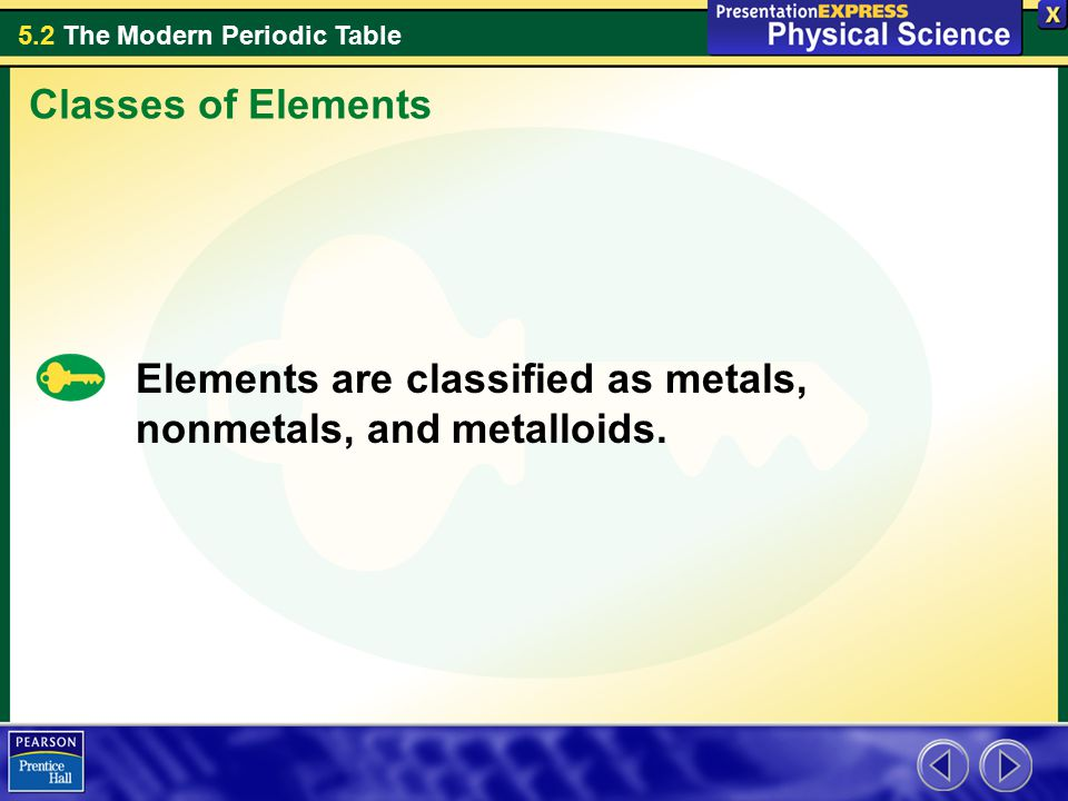 Classes of Elements Elements are classified as metals, nonmetals, and metalloids.